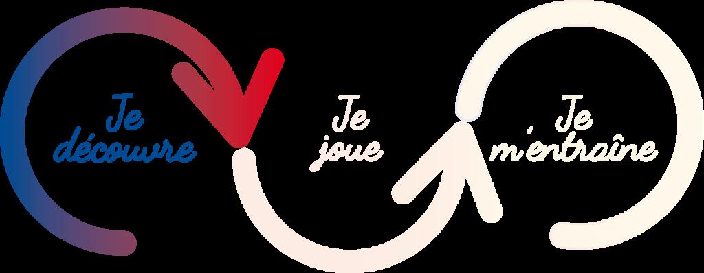 Logo etape SAJ_H_JeDecouvre