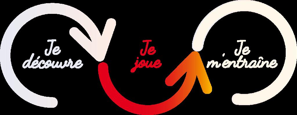 Logo etape SAJ_H_JeJoue