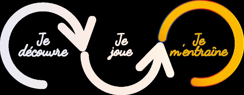 Logo etape SAJ_H_JeMentraine