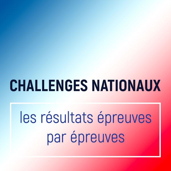Résultats des challenges nationaux Sport Adapté